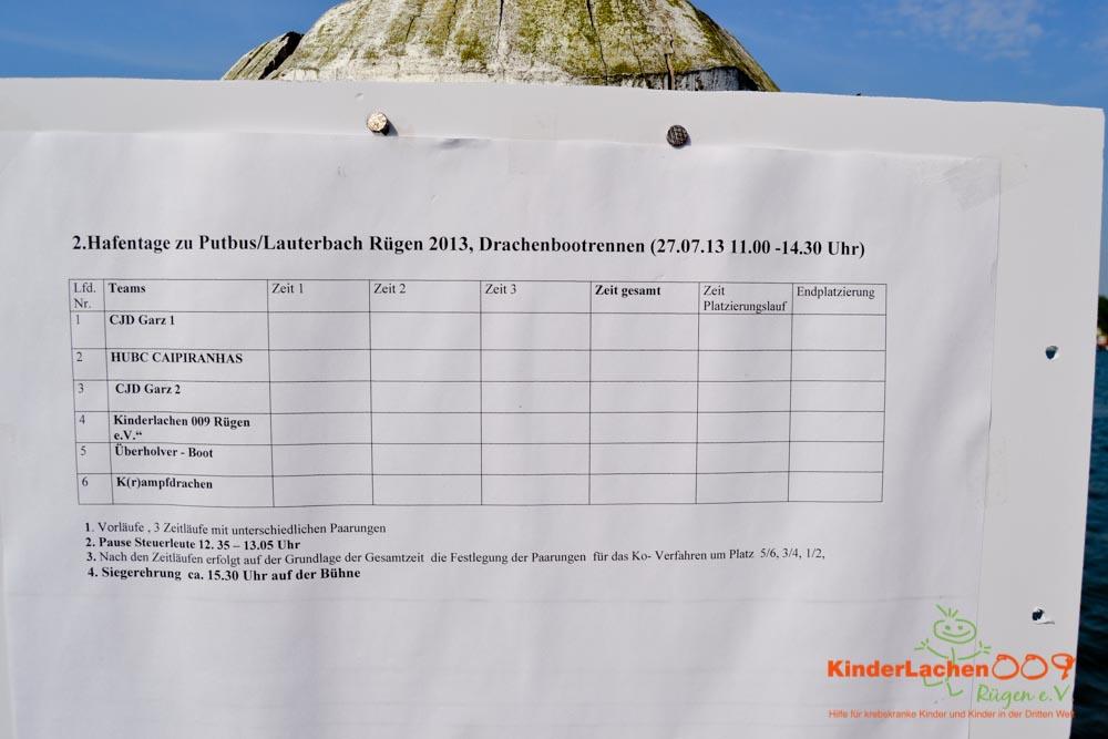 Kinderlachen009-Drachenbootrennen2013-004